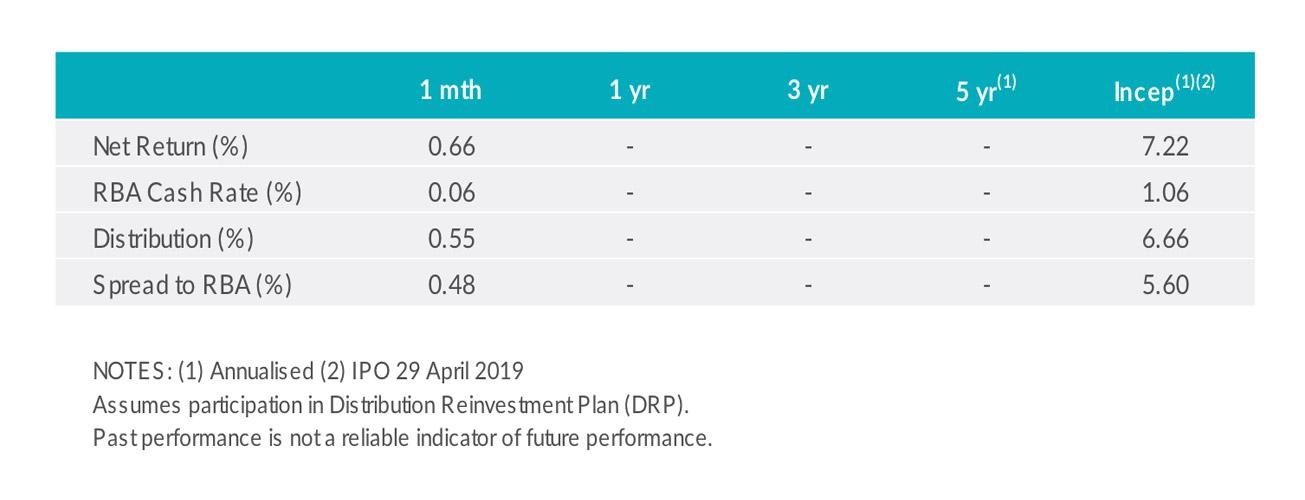 MOT performance chart